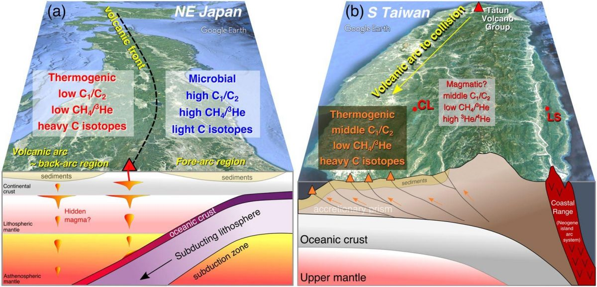 Paper on the origin of methane-rich gases at West Pacific convergent plate boundary